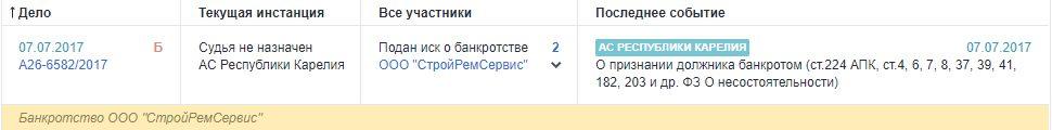стройремсервис москва банкротство